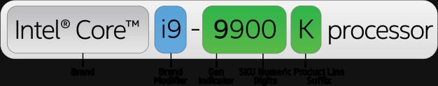 انواع پردازنده های اینتل
