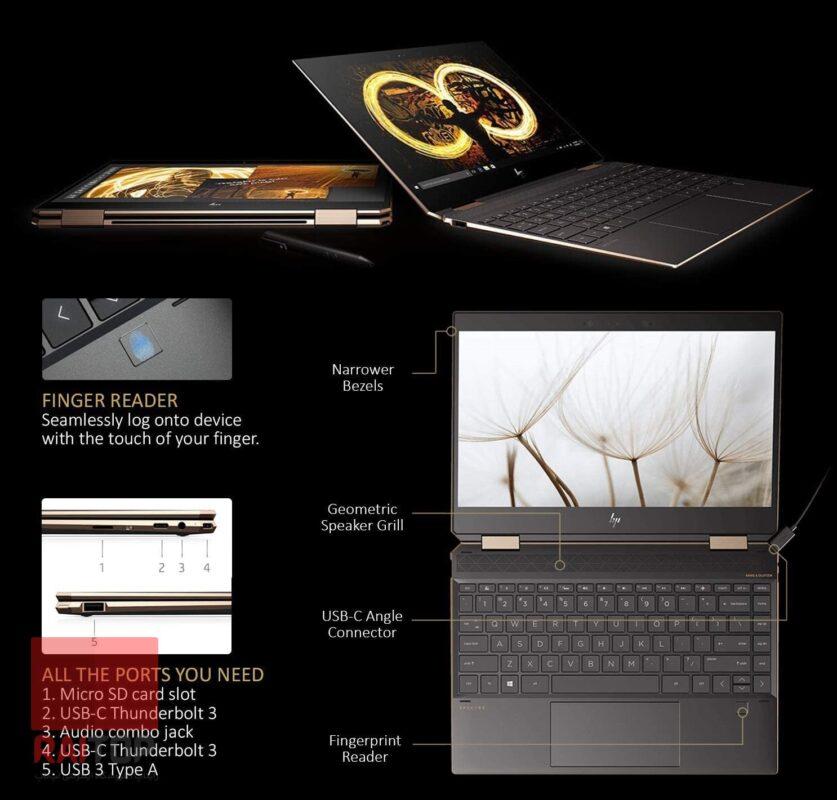 لپ تاپ اپن باکس 15 اینچی HP مدل Spectre x360 - 15-ch مشخصات